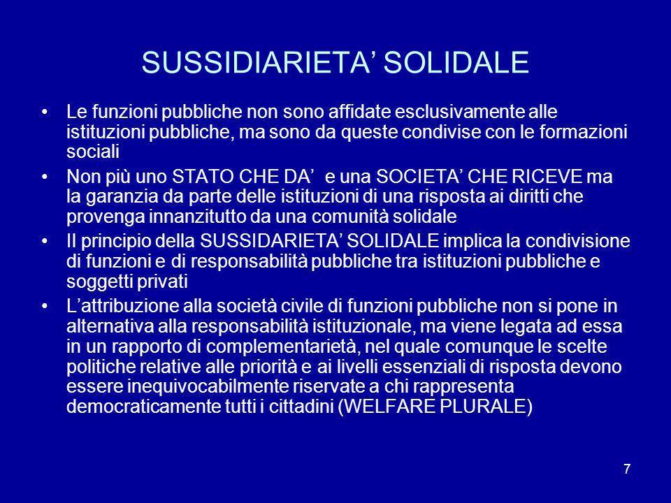7 Le funzioni pubbliche non sono affidate esclusivamente alle istituzioni pubbliche, ma sono da queste condivise con le formazioni sociali Non più uno