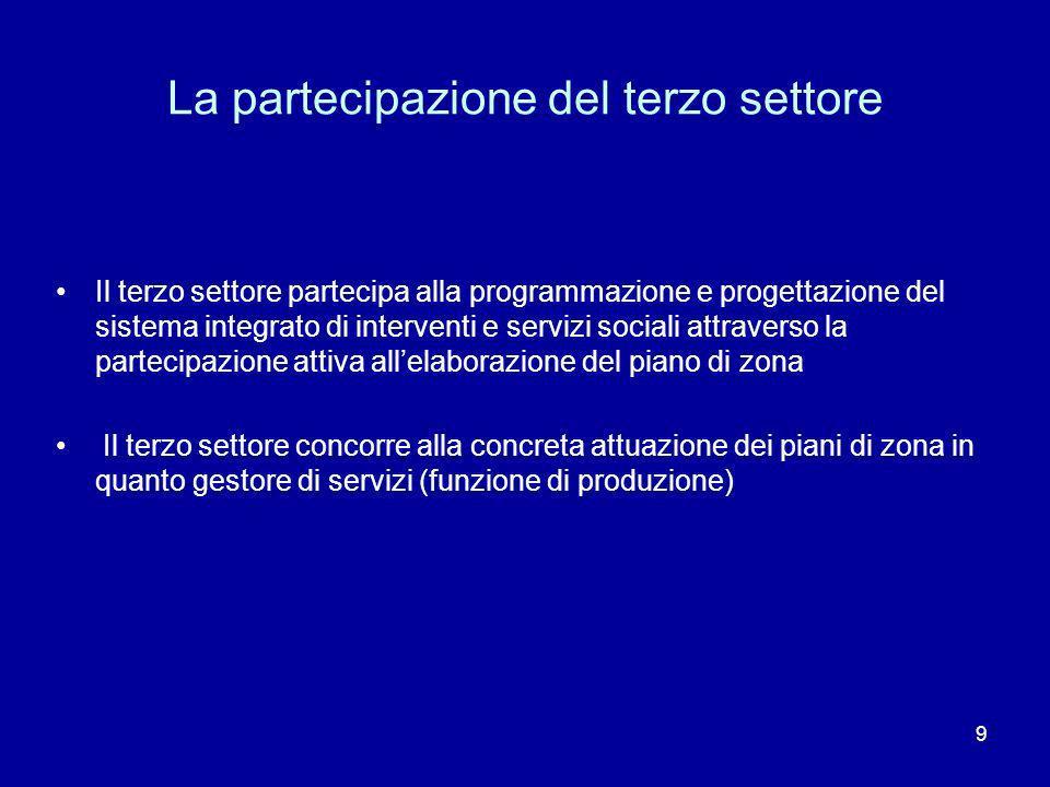 9 La partecipazione del terzo settore Il terzo settore partecipa alla programmazione e progettazione del sistema integrato di interventi e servizi soc