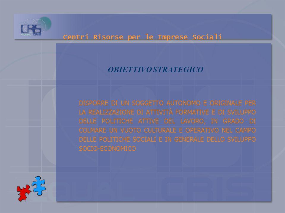 Centri Risorse per le Imprese Sociali ISTITUTO DI FORMAZIONE DELLA CONFCOOPERATIVE DI BASILICATA, LISME OPERA DAL 1998 SuL TERRITORIO REGIONALE E INTE