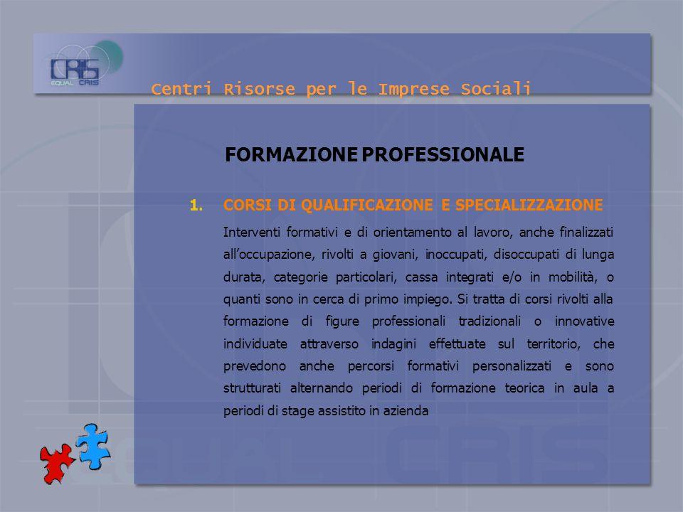 Centri Risorse per le Imprese Sociali LE ATTIVITA SVOLTE 1.FORMAZIONE PROFESSIONALE; 2.FORMAZIONE DEL MANAGEMENT; 3.FORMAZIONE PER IL SETTORE NON PROF