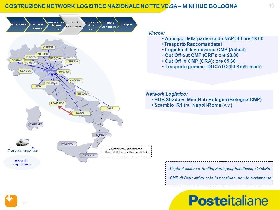 SP 10 10 COSTRUZIONE NETWORK LOGISTICO NAZIONALE NOTTE VE\SA – MINI HUB BOLOGNA Vincoli: Anticipo della partenza da NAPOLI ore 18.00 Trasporto Raccoma