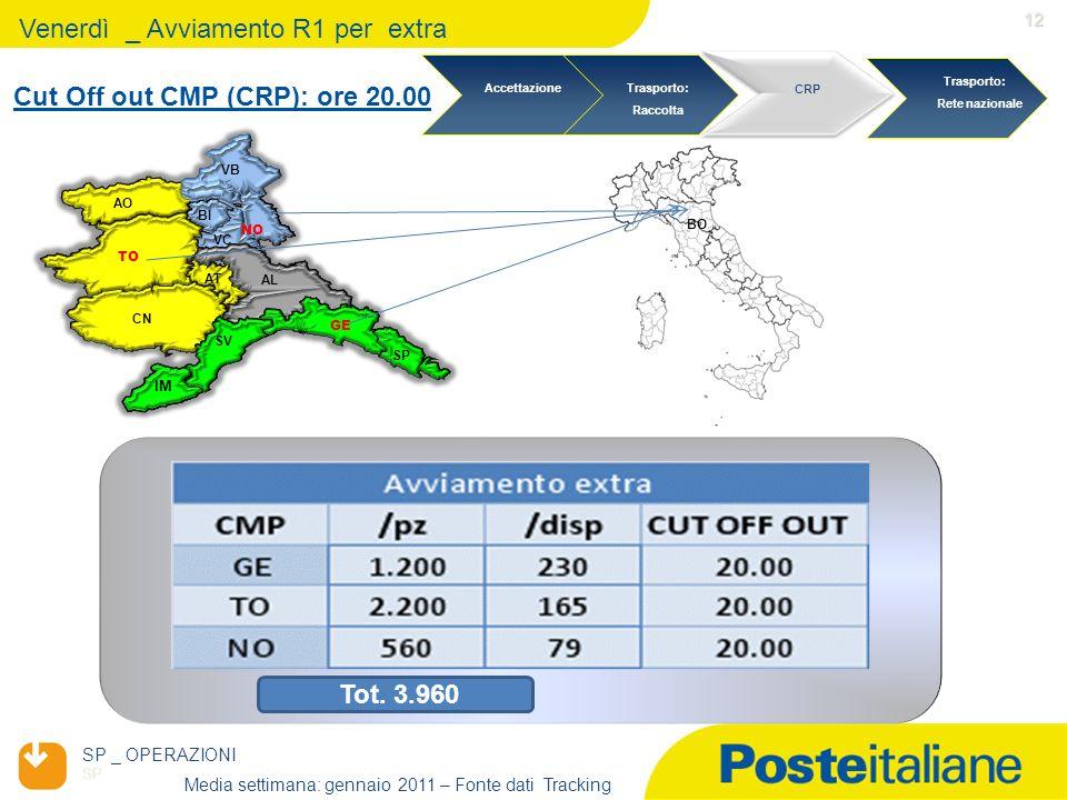 SP 12 BO Cut Off out CMP (CRP): ore 20.00 Venerdì _ Avviamento R1 per extra NO Trasporto: Rete nazionale Accettazione Trasporto: Raccolta CRP Trasport