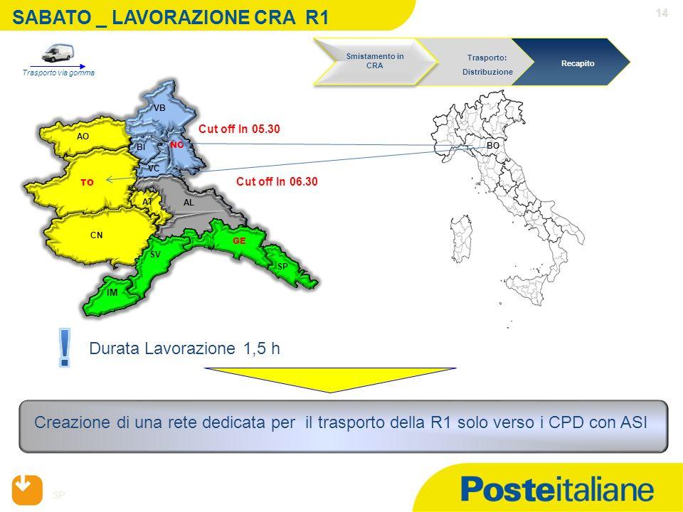SP 14 NO BO Cut off In 05.30 Cut off In 06.30 SABATO _ LAVORAZIONE CRA R1 Creazione di una rete dedicata per il trasporto della R1 solo verso i CPD co
