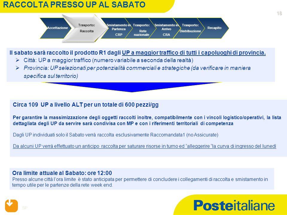 SP 18 18 RACCOLTA PRESSO UP AL SABATO 18 18 Il sabato sarà raccolto il prodotto R1 dagli UP a maggior traffico di tutti i capoluoghi di provincia. Cit