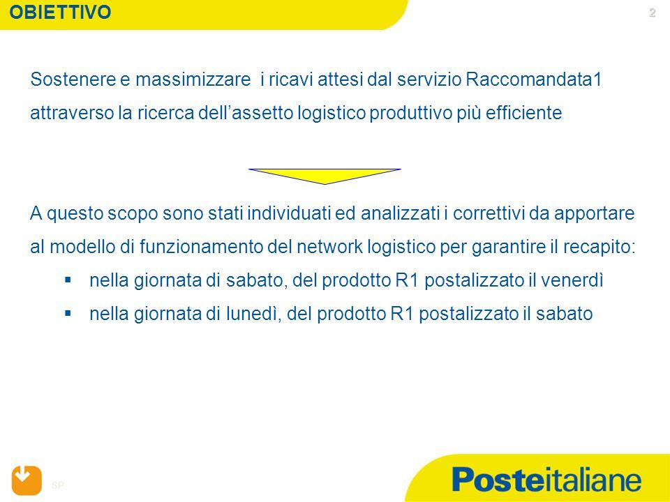 SP 2 2 2 OBIETTIVO Sostenere e massimizzare i ricavi attesi dal servizio Raccomandata1 attraverso la ricerca dellassetto logistico produttivo più effi