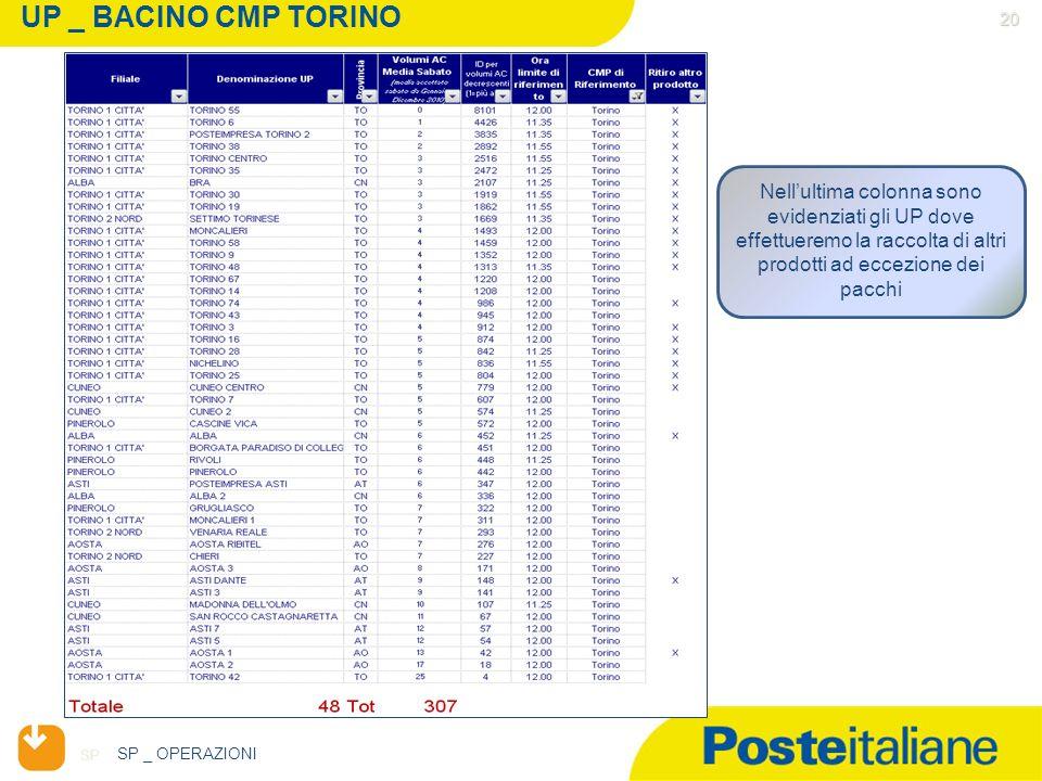 SP 20 UP _ BACINO CMP TORINO Nellultima colonna sono evidenziati gli UP dove effettueremo la raccolta di altri prodotti ad eccezione dei pacchi SP _ O