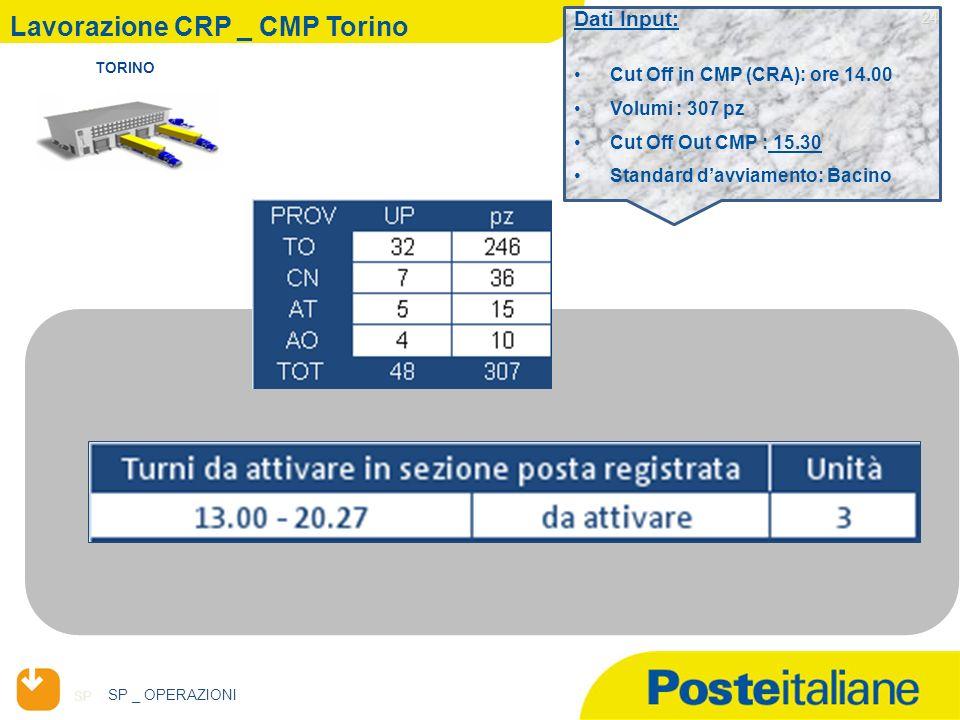 SP 24 Lavorazione CRP _ CMP Torino TORINO Dati Input: Cut Off in CMP (CRA): ore 14.00 Volumi : 307 pz Cut Off Out CMP : 15.30 Standard davviamento: Ba