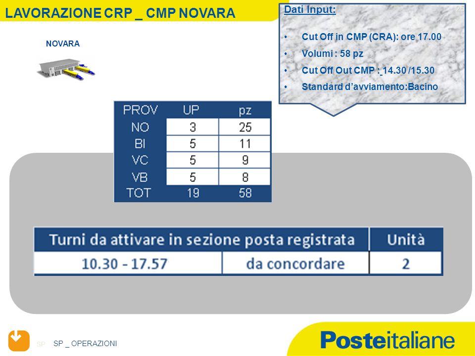 SP 25 LAVORAZIONE CRP _ CMP NOVARA NOVARA Dati Input: Cut Off in CMP (CRA): ore 17.00 Volumi : 58 pz Cut Off Out CMP : 14.30 /15.30 Standard davviamen