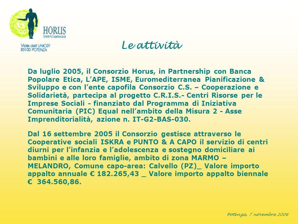 Potenza, 7 novembre 2006 Le attività Da luglio 2005, il Consorzio Horus, in Partnership con Banca Popolare Etica, LAPE, ISME, Euromediterranea Pianifi
