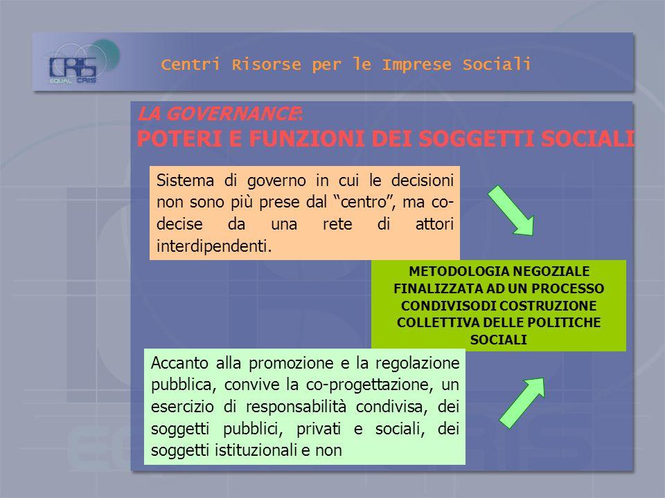 Centri Risorse per le Imprese Sociali Cittadini Italiani e dell Unione Europea, stranieri individuati ai sensi dellart. 41 del D. Lgs. 286/98 Soggetti
