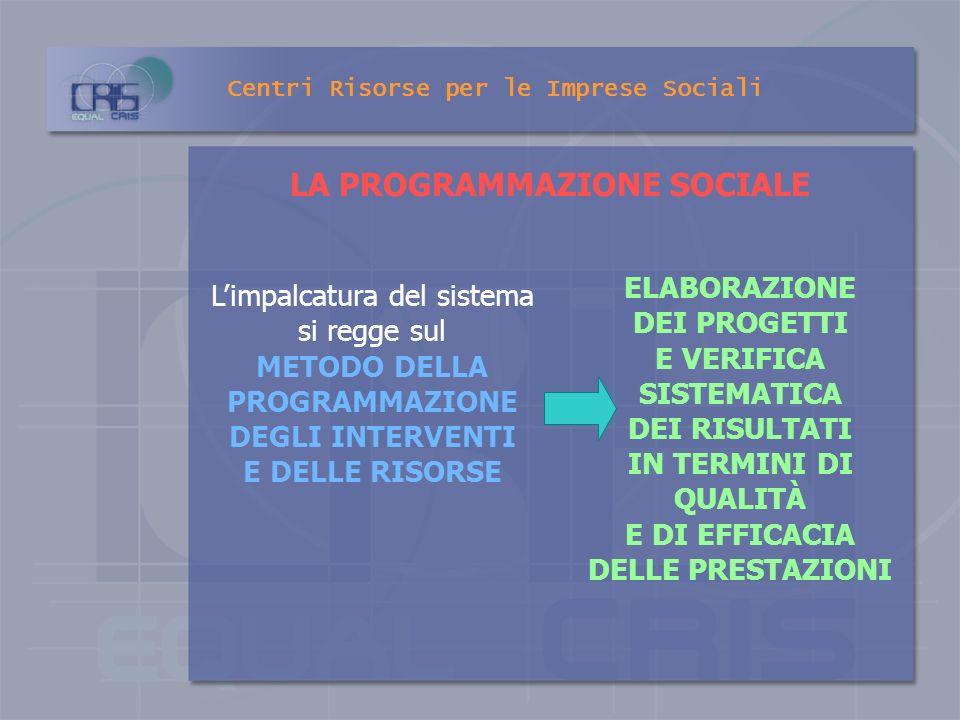 Centri Risorse per le Imprese Sociali AZIONI POSITIVE PER VALORIZZARE LE CAPACITÀ DELLE PERSONE, DELLE RETI FAMILIARI E SOCIALI minori, specie se in c