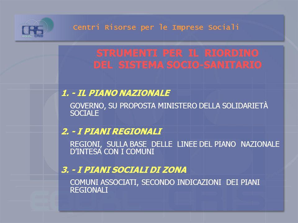 Centri Risorse per le Imprese Sociali STATO I LIVELLI DELLA PIANIFICAZIONE REGIONE PROVINCIA COMUNE