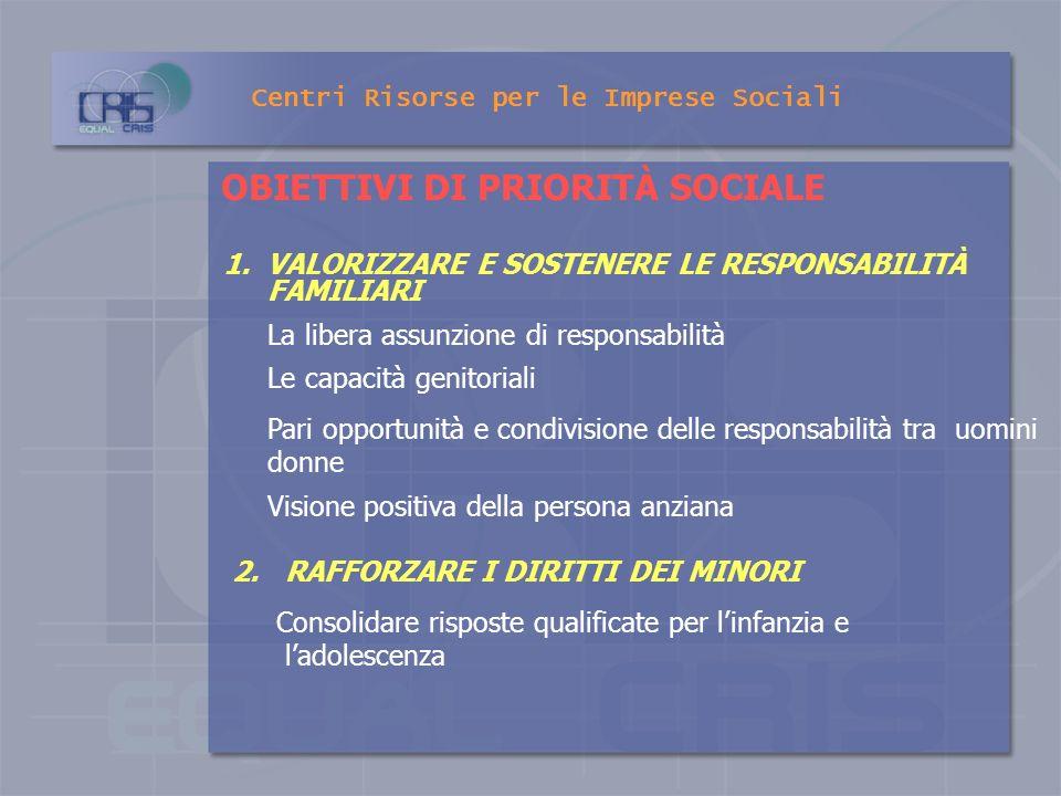 Indica le caratteristiche e i requisiti delle prestazioni sociali, le priorità di intervento, le modalità di attuazione del sistema di interventi, gli
