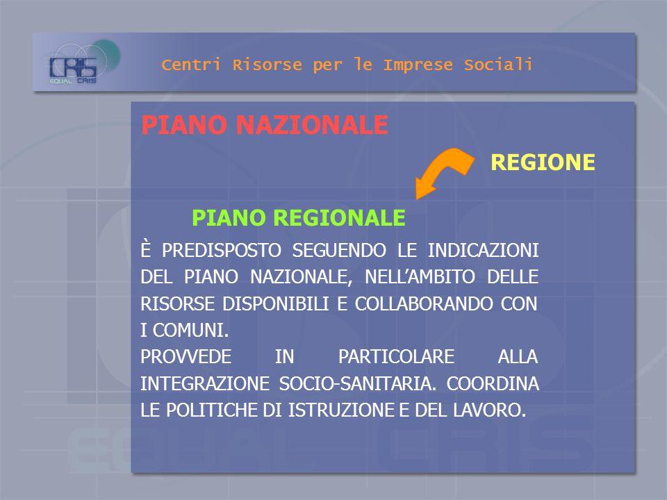 Centri Risorse per le Imprese Sociali 3.POTENZIARE GLI INTERVENTI DI CONTRASTO ALLA POVERTÀ 4.
