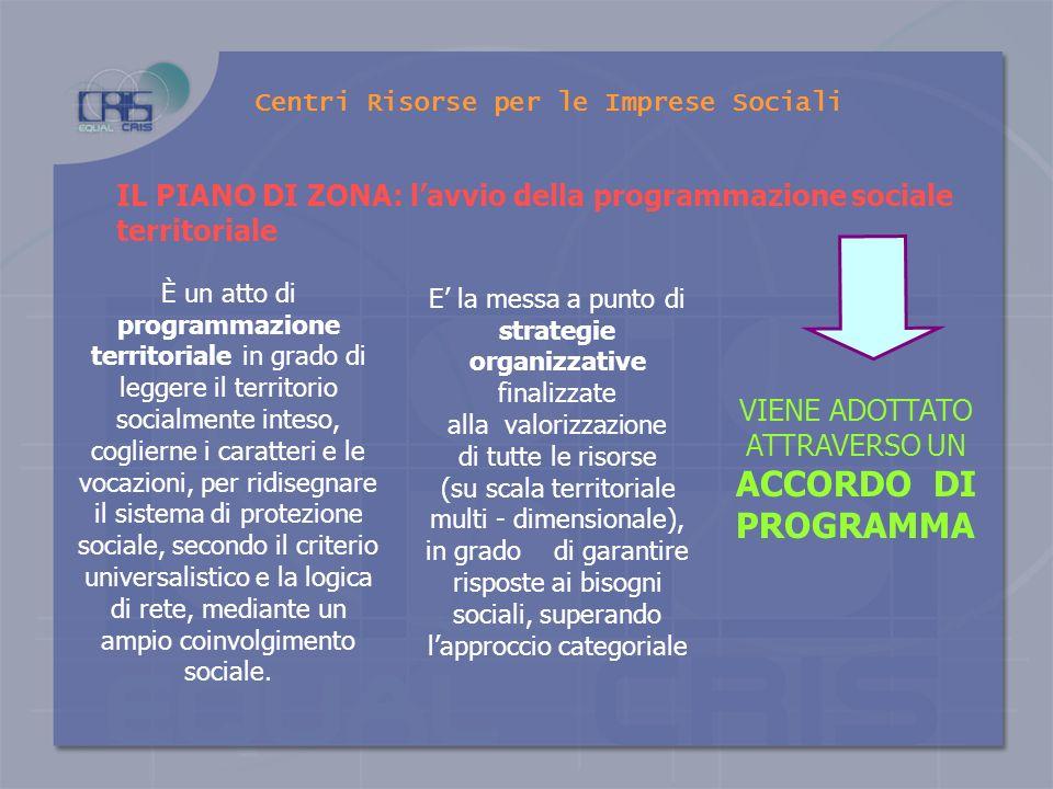 Centri Risorse per le Imprese Sociali È predisposto dai Comuni associati in ambiti territoriali, dintesa con le Aziende Sanitarie Locali e gli attori del Terzo Settore.