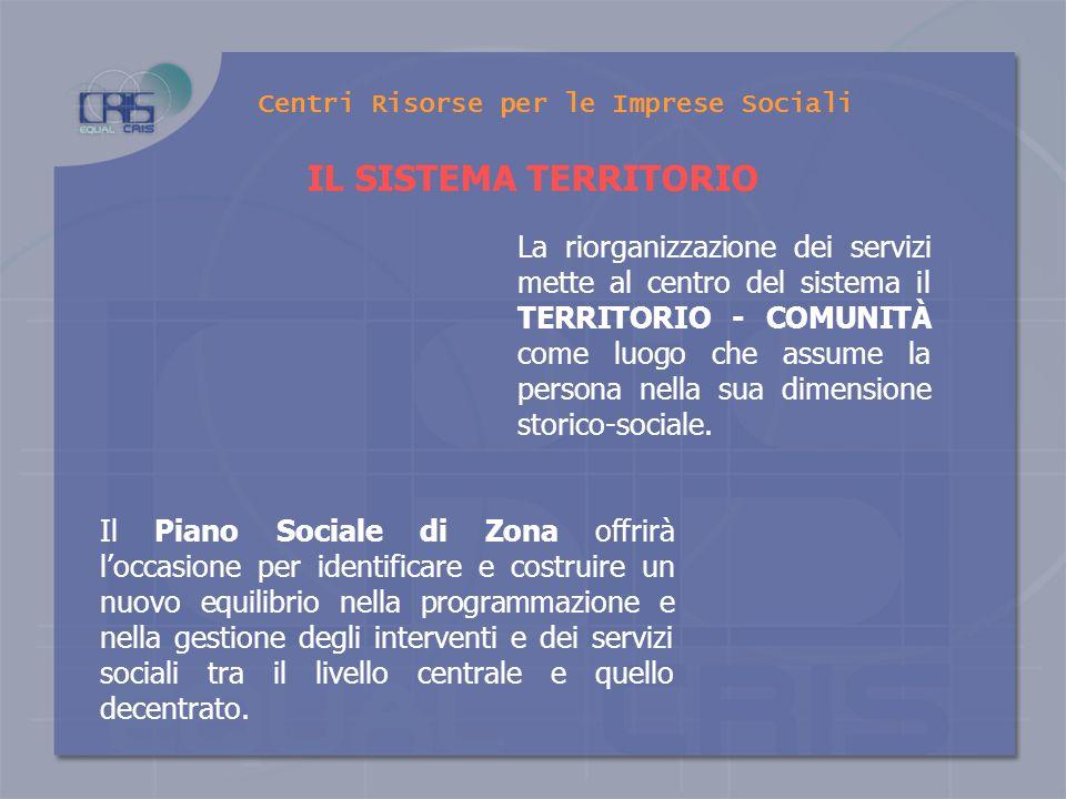 Centri Risorse per le Imprese Sociali IL PIANO DI ZONA: lavvio della programmazione sociale territoriale È un atto di programmazione territoriale in g