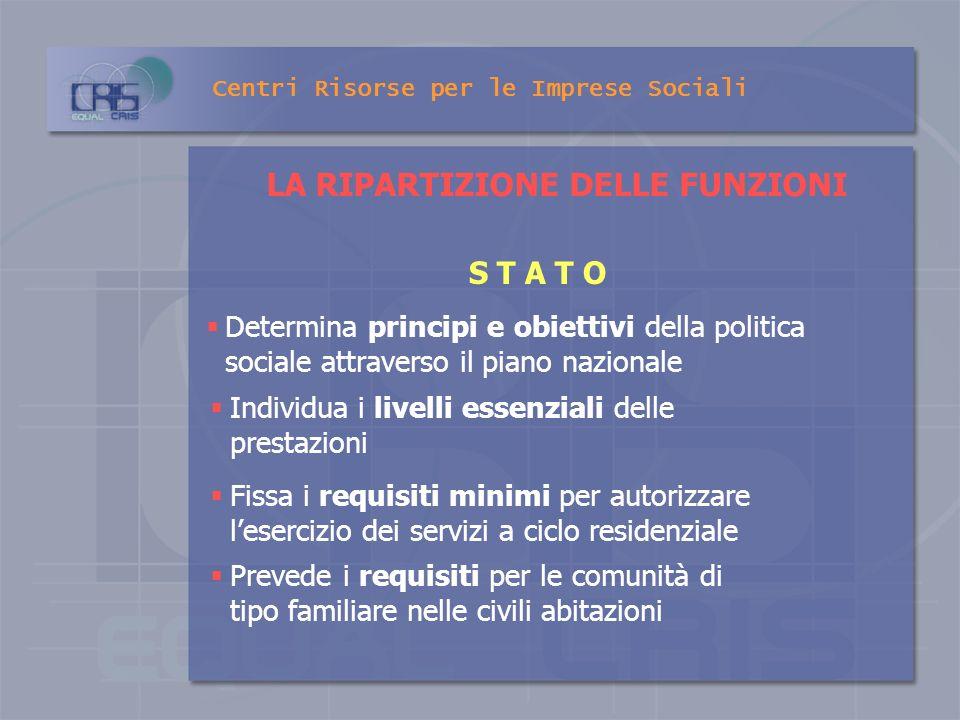 Centri Risorse per le Imprese Sociali La riorganizzazione dei servizi mette al centro del sistema il TERRITORIO - COMUNITÀ come luogo che assume la pe