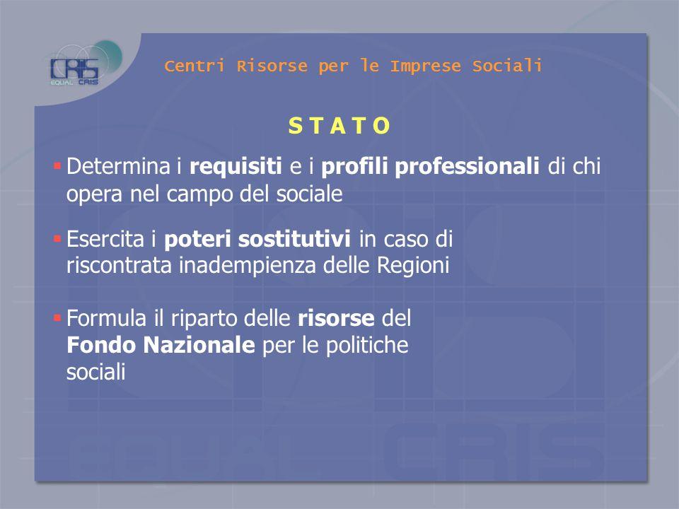 Centri Risorse per le Imprese Sociali S T A T O Determina principi e obiettivi della politica sociale attraverso il piano nazionale LA RIPARTIZIONE DE