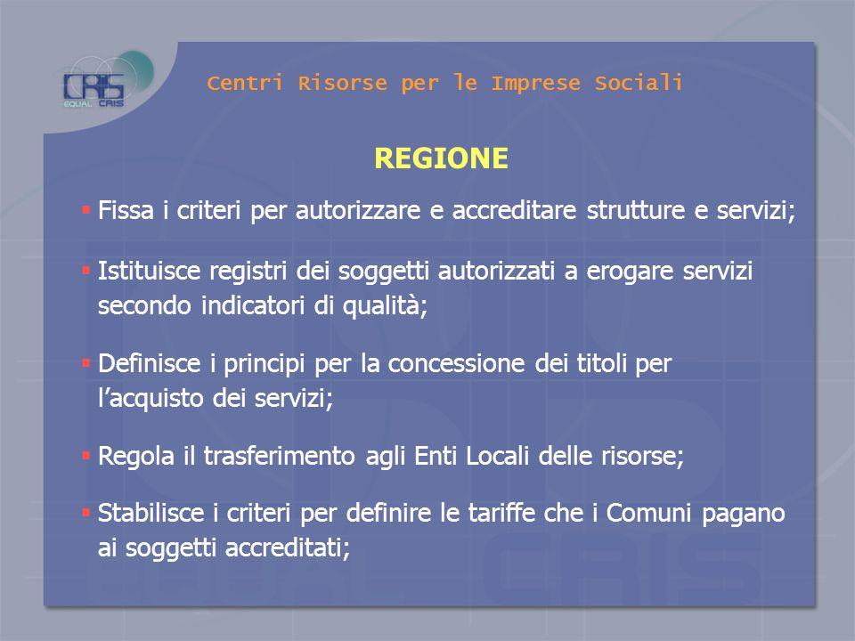 REGIONE Determina gli ambiti locali e gli strumenti per la gestione unitaria del sistema dei servizi; Centri Risorse per le Imprese Sociali Definisce
