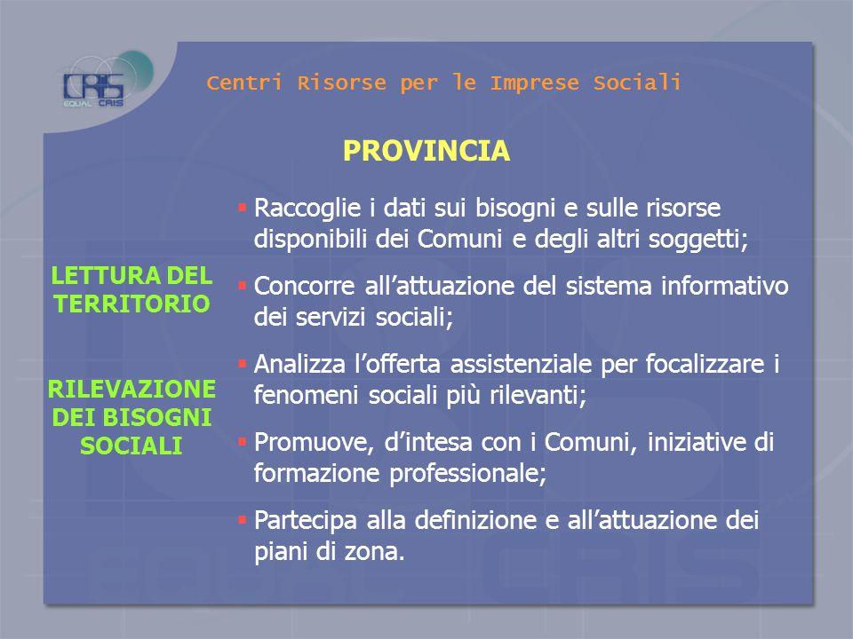 REGIONE Fissa i criteri per autorizzare e accreditare strutture e servizi; Centri Risorse per le Imprese Sociali Stabilisce i criteri per definire le