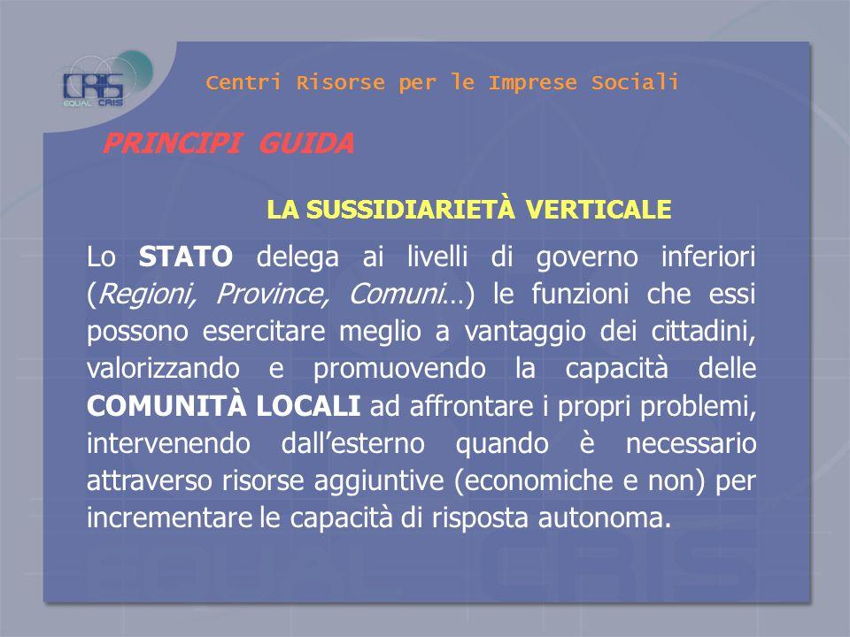 Il sistema italiano si propone: di assicurare alle persone e alle famiglie un sistema integrato di interventi e servizi sociali; PRINCIPI E FINALITÀ C