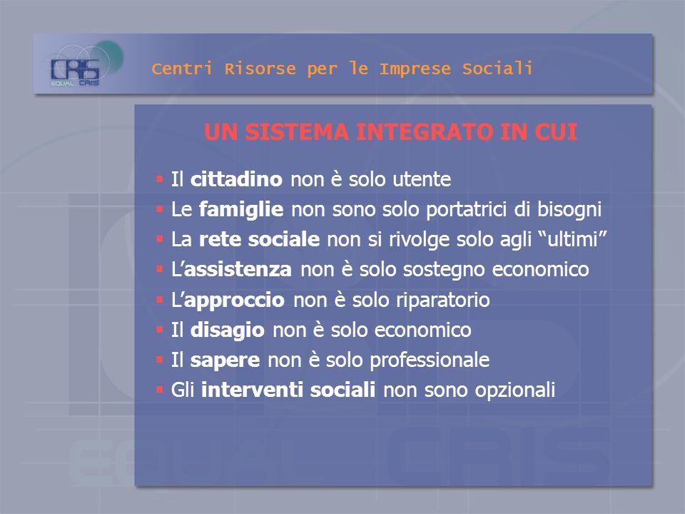 Centri Risorse per le Imprese Sociali STRUMENTI attraverso il sistema integrato di interventi e servizi sociali LE POLITICHE SOCIALI IN ITALIA PRINCIPIO le politiche sociali sono universalistiche OBIETTIVI perseguono obiettivi di ben-essere sociale