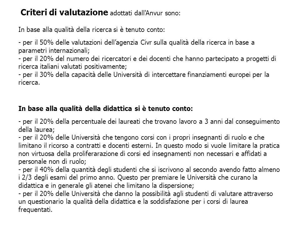 Criteri di valutazione adottati dall Anvur sono: In base alla qualità della ricerca si è tenuto conto: - per il 50% delle valutazioni dellagenzia Civr sulla qualità della ricerca in base a parametri internazionali; - per il 20% del numero dei ricercatori e dei docenti che hanno partecipato a progetti di ricerca italiani valutati positivamente; - per il 30% della capacità delle Università di intercettare finanziamenti europei per la ricerca.