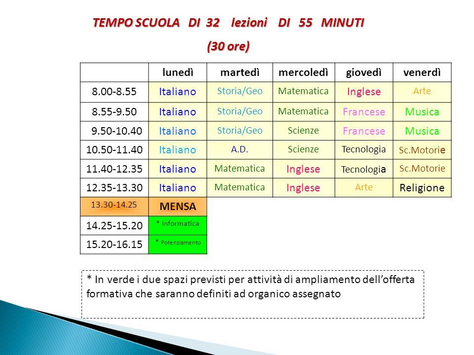 lunedìmartedìmercoledìgiovedìvenerdì 8.00-8.55Italiano Storia/GeoMatematica Inglese Arte 8.55-9.50Italiano Storia/GeoMatematica FranceseMusica 9.50-10