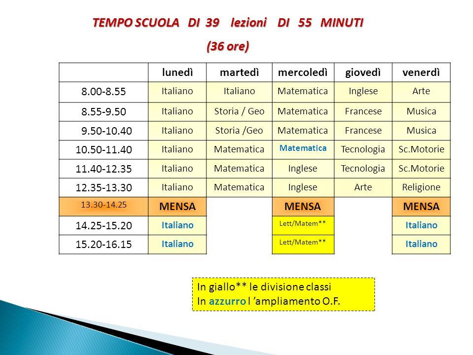 lunedìmartedìmercoledìgiovedìvenerdì 8.00-8.55 Italiano MatematicaIngleseArte 8.55-9.50 ItalianoStoria / GeoMatematicaFranceseMusica 9.50-10.40 Italia