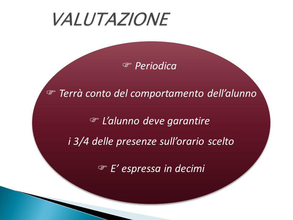 Periodica Terrà conto del comportamento dellalunno Lalunno deve garantire i 3/4 delle presenze sullorario scelto E espressa in decimi Periodica Terrà