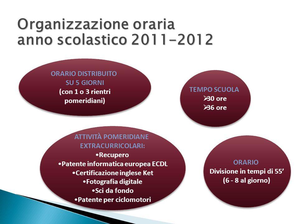 Organizzazione oraria anno scolastico 2011-2012 ORARIO DISTRIBUITO SU 5 GIORNI (con 1 o 3 rientri pomeridiani) ORARIO DISTRIBUITO SU 5 GIORNI (con 1 o