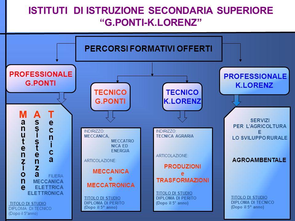 ISTITUTI DI ISTRUZIONE SECONDARIA SUPERIORE G.PONTI-K.LORENZ PERCORSI FORMATIVI OFFERTI PROFESSIONALE G.PONTI TECNICO G.PONTI PROFESSIONALE K.LORENZ F