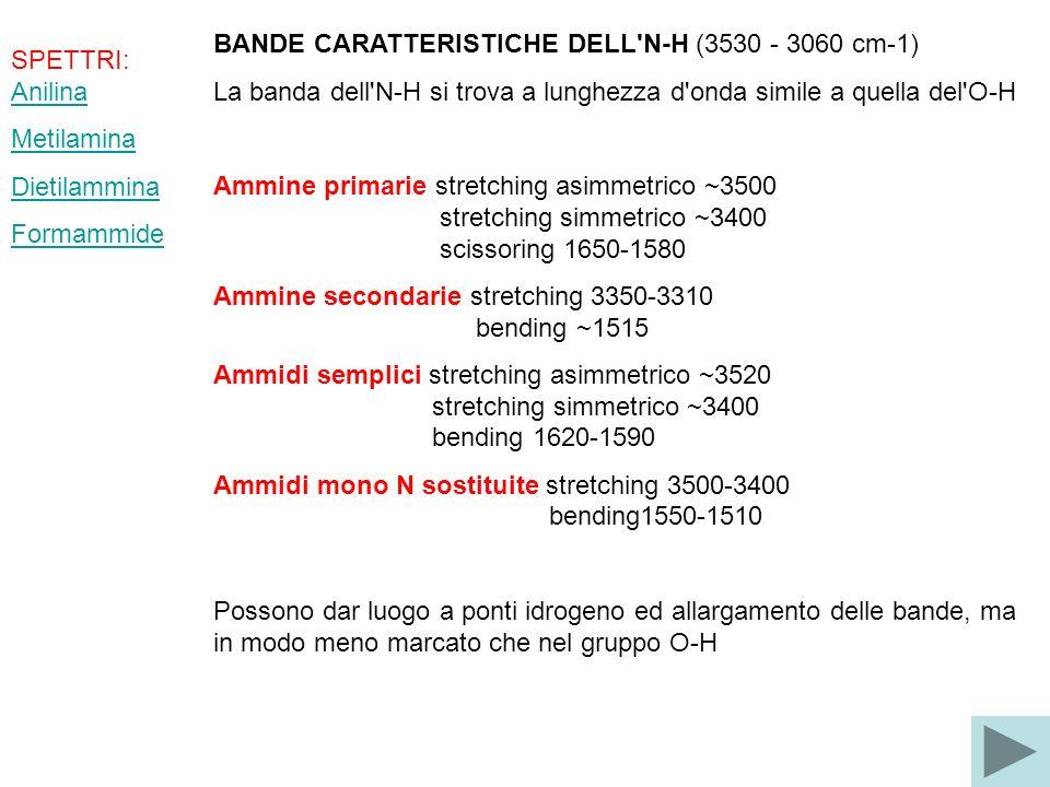 BANDE CARATTERISTICHE DELL N-H (3530 - 3060 cm-1) La banda dell N-H si trova a lunghezza d onda simile a quella del O-H Ammine primarie stretching asimmetrico ~3500 stretching simmetrico ~3400 scissoring 1650-1580 Ammine secondarie stretching 3350-3310 bending ~1515 Ammidi semplici stretching asimmetrico ~3520 stretching simmetrico ~3400 bending 1620-1590 Ammidi mono N sostituite stretching 3500-3400 bending1550-1510 Possono dar luogo a ponti idrogeno ed allargamento delle bande, ma in modo meno marcato che nel gruppo O-H SPETTRI: Anilina Anilina Metilamina Dietilammina Formammide