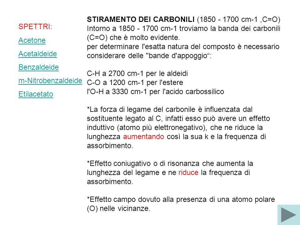 STIRAMENTO DEI CARBONILI (1850 - 1700 cm-1,C=O) Intorno a 1850 - 1700 cm-1 troviamo la banda dei carbonili (C=O) che è molto evidente. per determinare