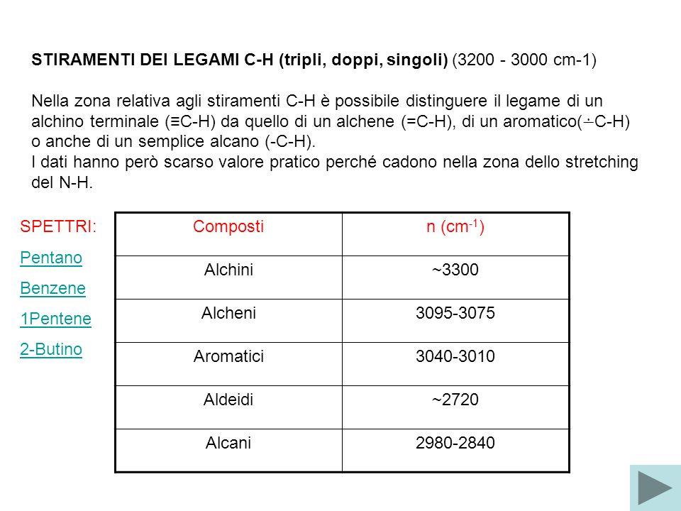 STIRAMENTI DEI LEGAMI C-H (tripli, doppi, singoli) (3200 - 3000 cm-1) Nella zona relativa agli stiramenti C-H è possibile distinguere il legame di un