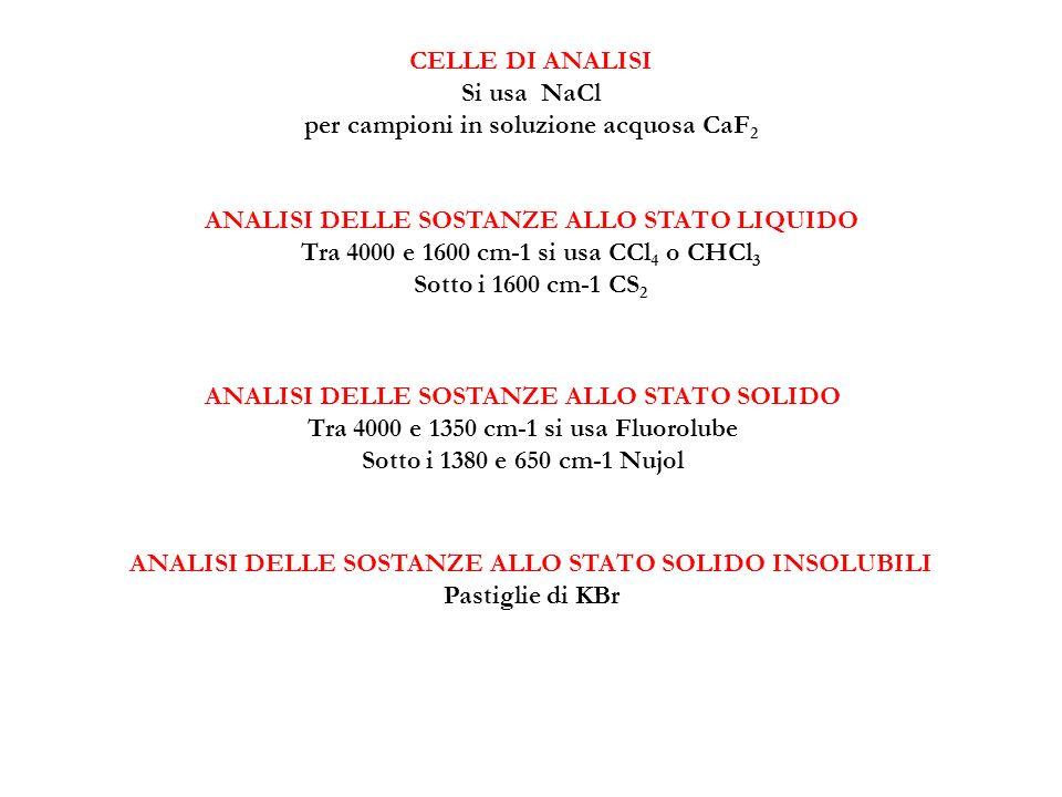 ANALISI DELLE SOSTANZE ALLO STATO LIQUIDO Tra 4000 e 1600 cm-1 si usa CCl 4 o CHCl 3 Sotto i 1600 cm-1 CS 2 ANALISI DELLE SOSTANZE ALLO STATO SOLIDO Tra 4000 e 1350 cm-1 si usa Fluorolube Sotto i 1380 e 650 cm-1 Nujol ANALISI DELLE SOSTANZE ALLO STATO SOLIDO INSOLUBILI Pastiglie di KBr CELLE DI ANALISI Si usa NaCl per campioni in soluzione acquosa CaF 2