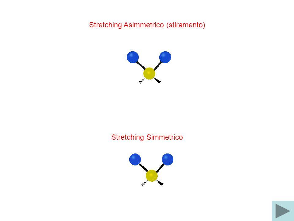 Stretching Asimmetrico (stiramento) Stretching Simmetrico