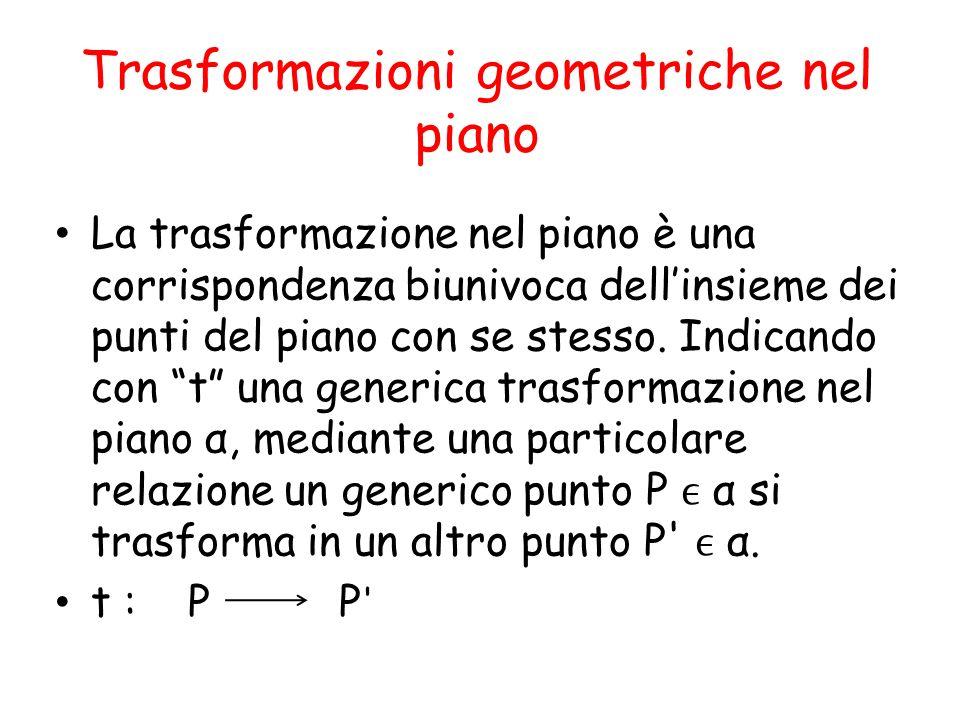 Trasformazioni geometriche nel piano La trasformazione nel piano è una corrispondenza biunivoca dellinsieme dei punti del piano con se stesso. Indican