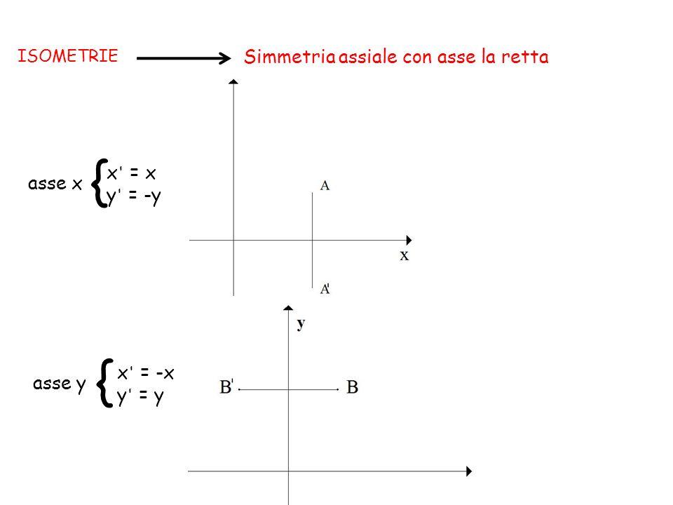 Simmetria assiale con asse la retta ISOMETRIE asse x x ' = x y ' = -y { asse y { x ' = -x y ' = y