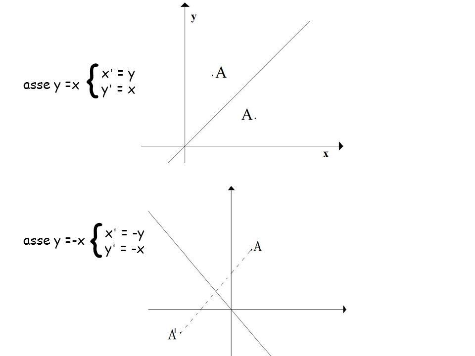 asse y =x x ' = y y ' = x { asse y =-x x ' = -y y ' = -x {