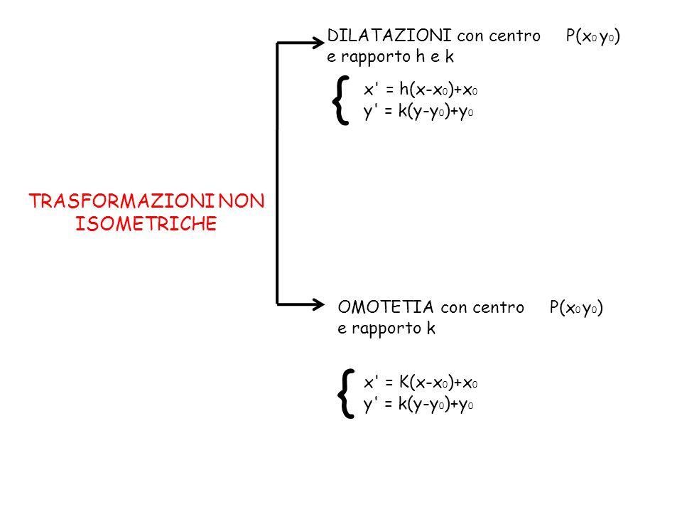 TRASFORMAZIONI NON ISOMETRICHE DILATAZIONI con centro P(x 0 y 0 ) e rapporto h e k { x' = h(x-x 0 )+x 0 y' = k(y-y 0 )+y 0 OMOTETIA con centro P(x 0 y