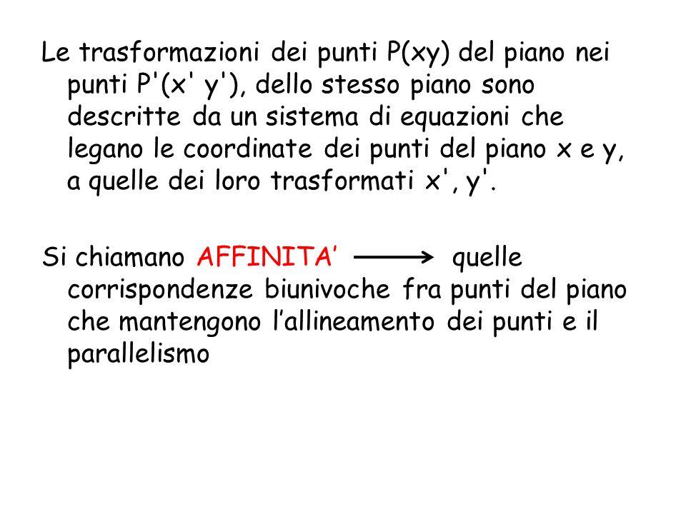 Le trasformazioni dei punti P(xy) del piano nei punti P'(x' y'), dello stesso piano sono descritte da un sistema di equazioni che legano le coordinate