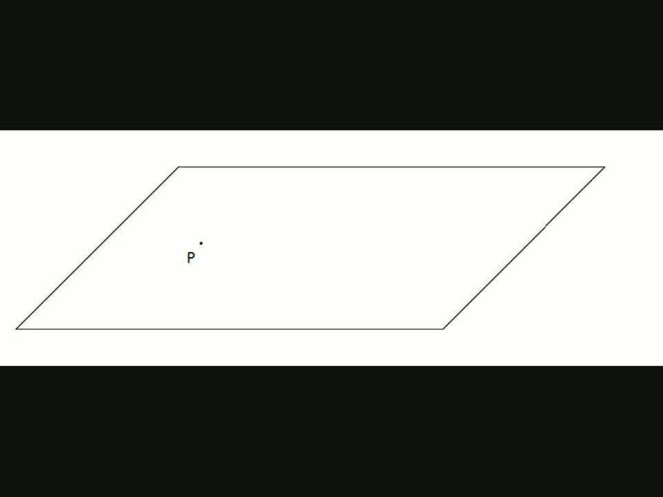 Nella dilatazione una figura può allungarsi o comprimersi solo un una direzione o in direzioni diverse.