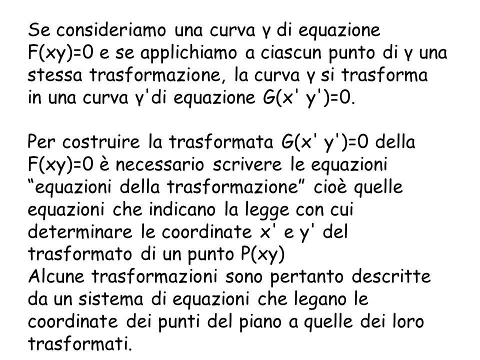 Se consideriamo una curva γ di equazione F(xy)=0 e se applichiamo a ciascun punto di γ una stessa trasformazione, la curva γ si trasforma in una curva