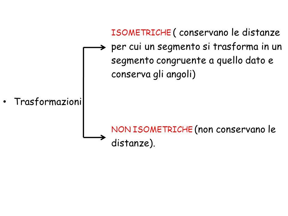 ISOMETRICHE ( conservano le distanze per cui un segmento si trasforma in un segmento congruente a quello dato e conserva gli angoli) Trasformazioni NO