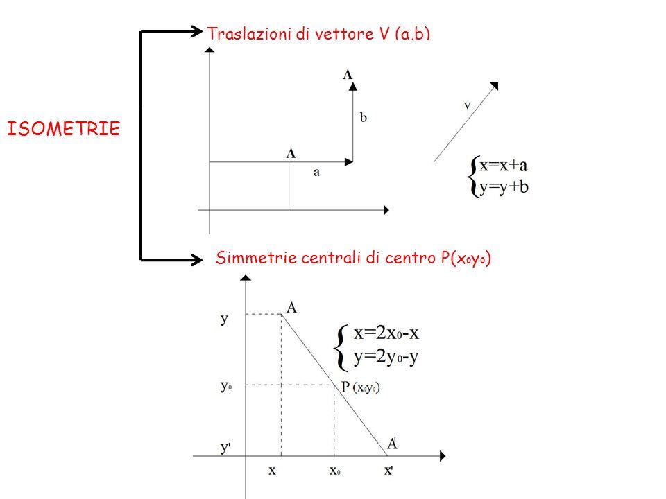 Traslazioni di vettore V (a,b) Simmetrie centrali di centro P(x 0 y 0 ) ISOMETRIE