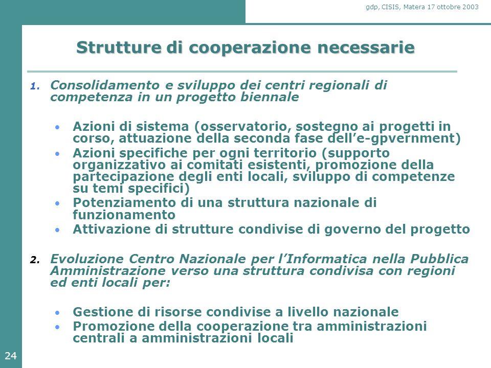 24 gdp, CISIS, Matera 17 ottobre 2003 Strutture di cooperazione necessarie 1.