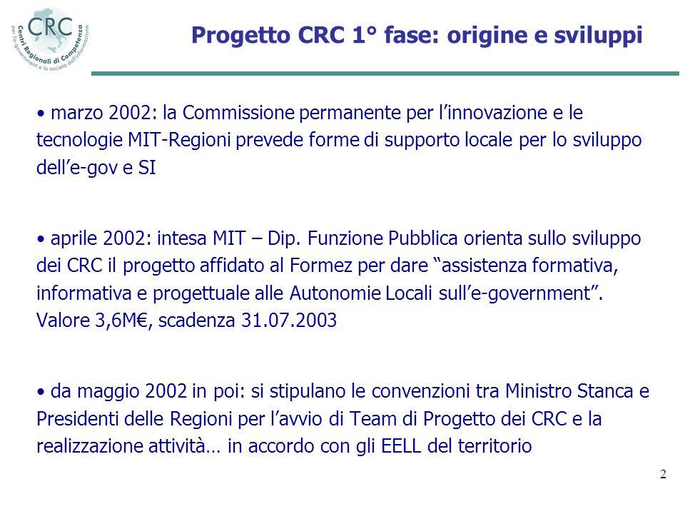 2 Progetto CRC 1° fase: origine e sviluppi marzo 2002: la Commissione permanente per linnovazione e le tecnologie MIT-Regioni prevede forme di support