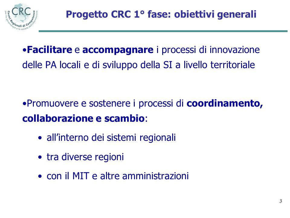 3 Progetto CRC 1° fase: obiettivi generali Facilitare e accompagnare i processi di innovazione delle PA locali e di sviluppo della SI a livello territ