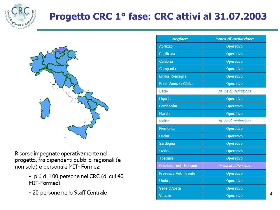 4 Progetto CRC 1° fase: CRC attivi al 31.07.2003 RegioneStato di attivazione AbruzzoOperativo BasilicataOperativo CalabriaOperativo CampaniaOperativo